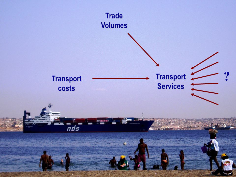 Transport costs Trade Volumes TransportServices ?