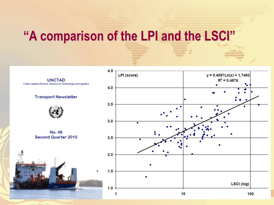 A comparison of the LPI and the LSCI