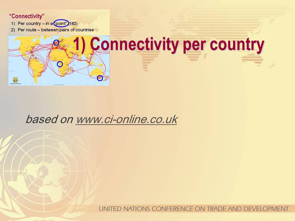 1) Connectivity per country based on www.ci-online.co.ukwww.ci-online.co.uk