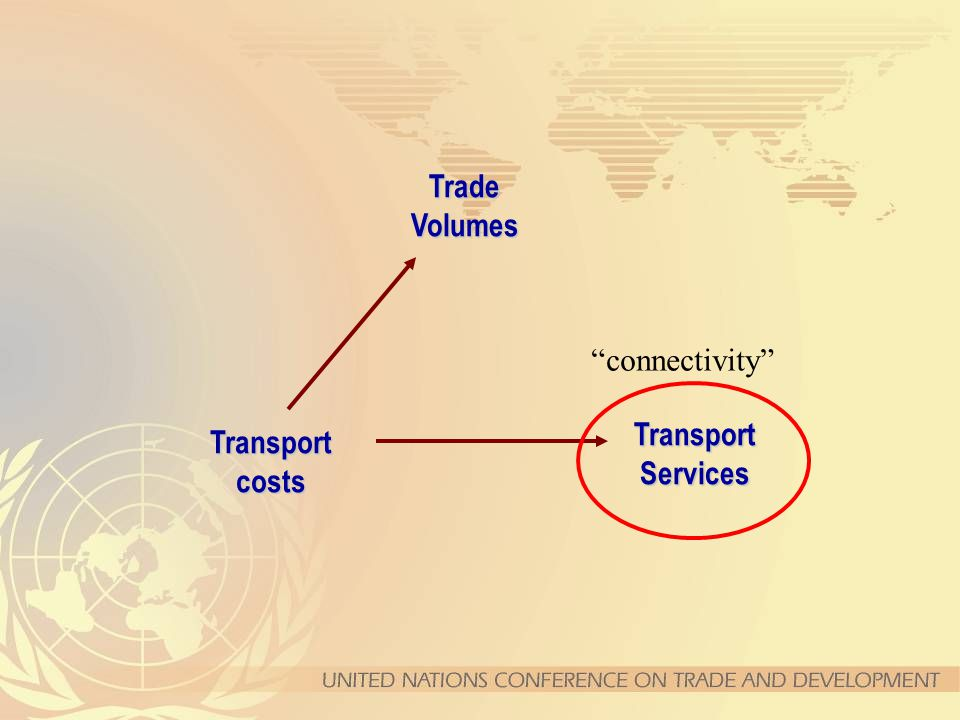 Transport costs Trade Volumes TransportServices connectivity