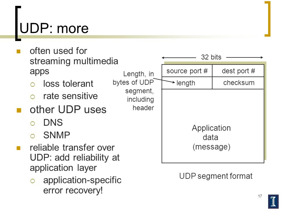 17 UDP: more often used for streaming multimedia apps  loss tolerant  rate sensitive other UDP uses  DNS  SNMP reliable transfer over UDP: add reliability at application layer  application-specific error recovery.