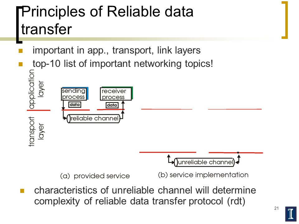 21 Principles of Reliable data transfer important in app., transport, link layers top-10 list of important networking topics.