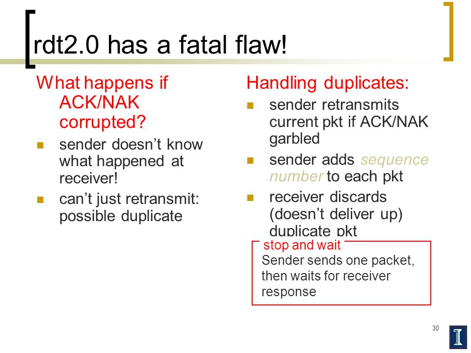 30 rdt2.0 has a fatal flaw. What happens if ACK/NAK corrupted.