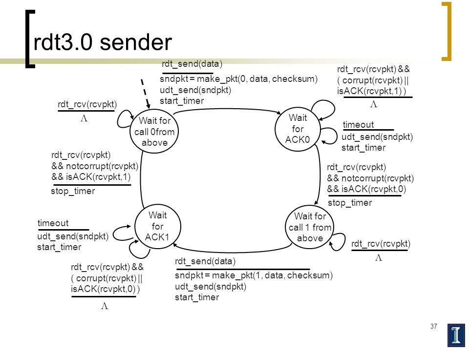37 rdt3.0 sender sndpkt = make_pkt(0, data, checksum) udt_send(sndpkt) start_timer rdt_send(data) Wait for ACK0 rdt_rcv(rcvpkt) && ( corrupt(rcvpkt)    isACK(rcvpkt,1) ) Wait for call 1 from above sndpkt = make_pkt(1, data, checksum) udt_send(sndpkt) start_timer rdt_send(data) rdt_rcv(rcvpkt) && notcorrupt(rcvpkt) && isACK(rcvpkt,0) rdt_rcv(rcvpkt) && ( corrupt(rcvpkt)    isACK(rcvpkt,0) ) rdt_rcv(rcvpkt) && notcorrupt(rcvpkt) && isACK(rcvpkt,1) stop_timer udt_send(sndpkt) start_timer timeout udt_send(sndpkt) start_timer timeout rdt_rcv(rcvpkt) Wait for call 0from above Wait for ACK1  rdt_rcv(rcvpkt)   