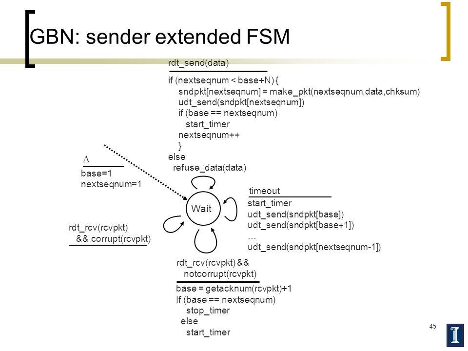 45 GBN: sender extended FSM Wait start_timer udt_send(sndpkt[base]) udt_send(sndpkt[base+1]) … udt_send(sndpkt[nextseqnum-1]) timeout rdt_send(data) if (nextseqnum < base+N) { sndpkt[nextseqnum] = make_pkt(nextseqnum,data,chksum) udt_send(sndpkt[nextseqnum]) if (base == nextseqnum) start_timer nextseqnum++ } else refuse_data(data) base = getacknum(rcvpkt)+1 If (base == nextseqnum) stop_timer else start_timer rdt_rcv(rcvpkt) && notcorrupt(rcvpkt) base=1 nextseqnum=1 rdt_rcv(rcvpkt) && corrupt(rcvpkt) 