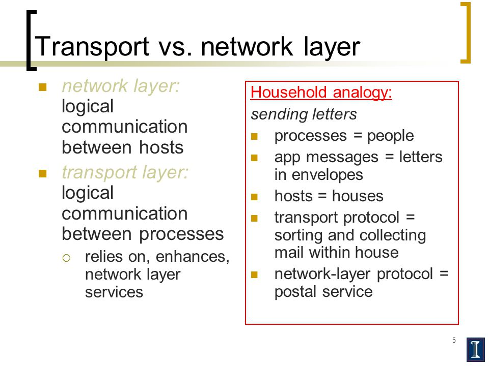 6 Internet transport-layer protocols reliable, in-order delivery (TCP)  congestion control  flow control  connection setup unreliable, unordered delivery: UDP  no-frills extension of best-effort IP services not available:  delay guarantees  bandwidth guarantees application transport network data link physical application transport network data link physical network data link physical network data link physical network data link physical network data link physical network data link physical logical end-end transport