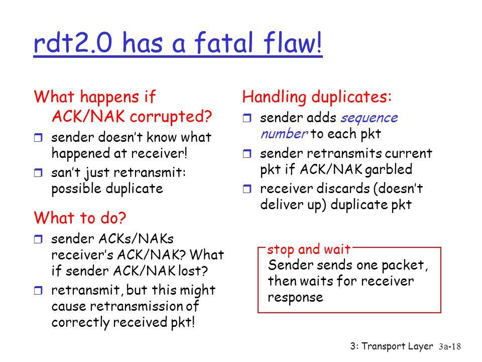 3: Transport Layer3a-17 rdt2.0: in action (error scenario) sender FSMreceiver FSM