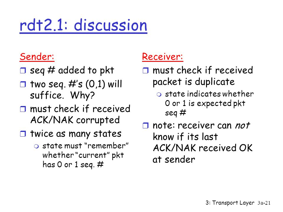 3: Transport Layer3a-20 rdt2.1: receiver, handles garbled ACK/NAKs