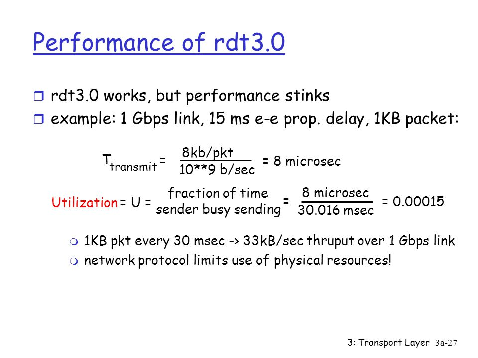 3: Transport Layer3a-26 rdt3.0 in action