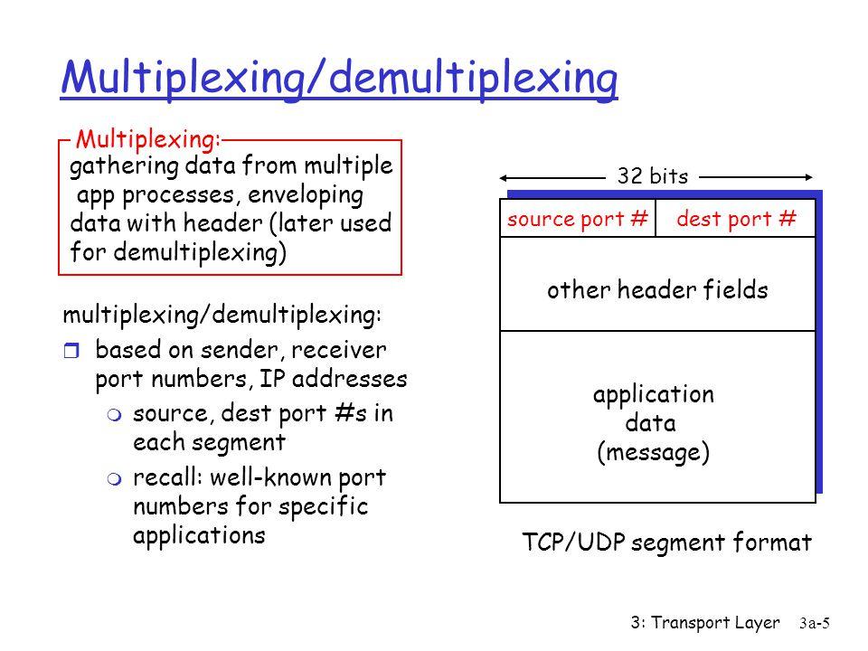 3: Transport Layer3a-4 application transport network M P2 application transport network Multiplexing/demultiplexing Recall: segment - unit of data exc