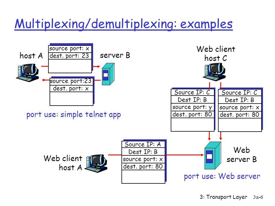 3: Transport Layer3a-5 Multiplexing/demultiplexing multiplexing/demultiplexing: r based on sender, receiver port numbers, IP addresses m source, dest