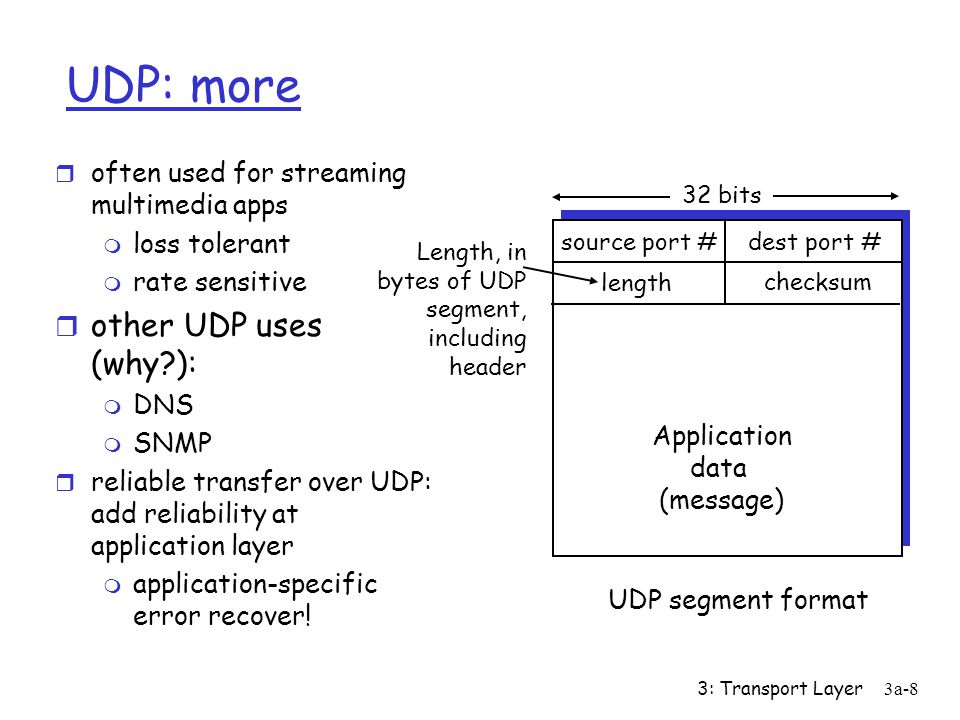 3: Transport Layer3a-8 UDP: more r often used for streaming multimedia apps m loss tolerant m rate sensitive r other UDP uses (why?): m DNS m SNMP r reliable transfer over UDP: add reliability at application layer m application-specific error recover.