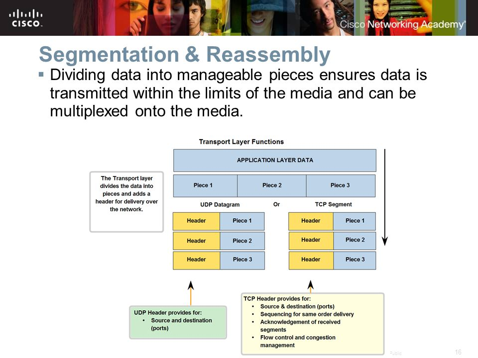 16 © 2007 Cisco Systems, Inc. All rights reserved.Cisco Public Segmentation & Reassembly  Dividing data into manageable pieces ensures data is transm