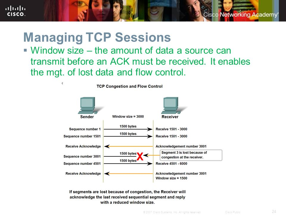 24 © 2007 Cisco Systems, Inc. All rights reserved.Cisco Public Managing TCP Sessions  Window size – the amount of data a source can transmit before a