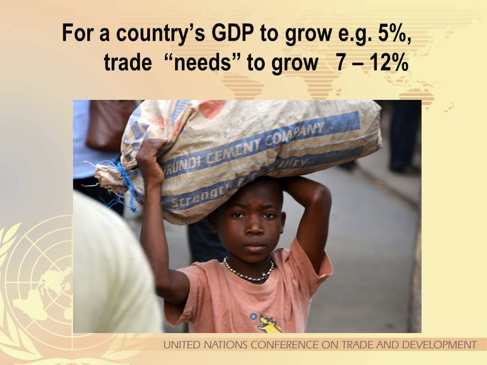For a country's GDP to grow e.g. 5%, trade needs to grow 7 – 12%