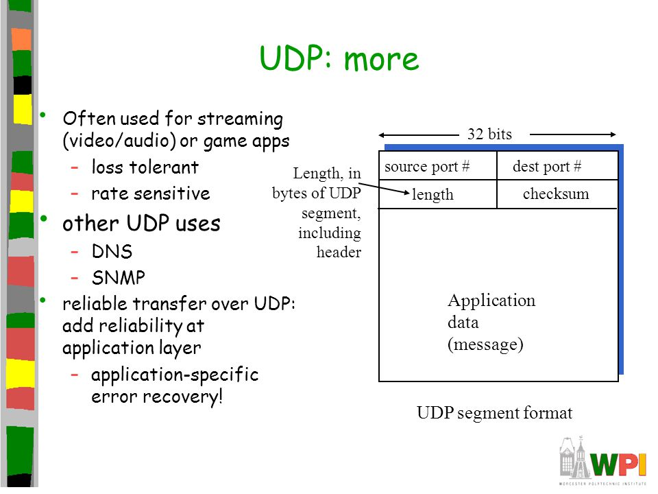 UDP: more Often used for streaming (video/audio) or game apps –loss tolerant –rate sensitive other UDP uses –DNS –SNMP reliable transfer over UDP: add