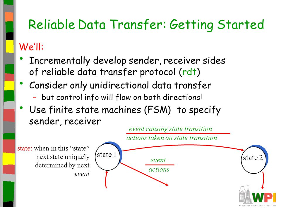 Reliable Data Transfer: Getting Started We'll: Incrementally develop sender, receiver sides of reliable data transfer protocol (rdt) Consider only uni