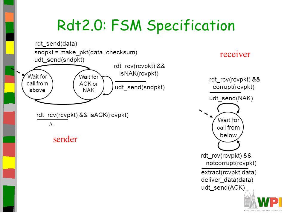 Rdt2.0: FSM Specification Wait for call from above sndpkt = make_pkt(data, checksum) udt_send(sndpkt) extract(rcvpkt,data) deliver_data(data) udt_send