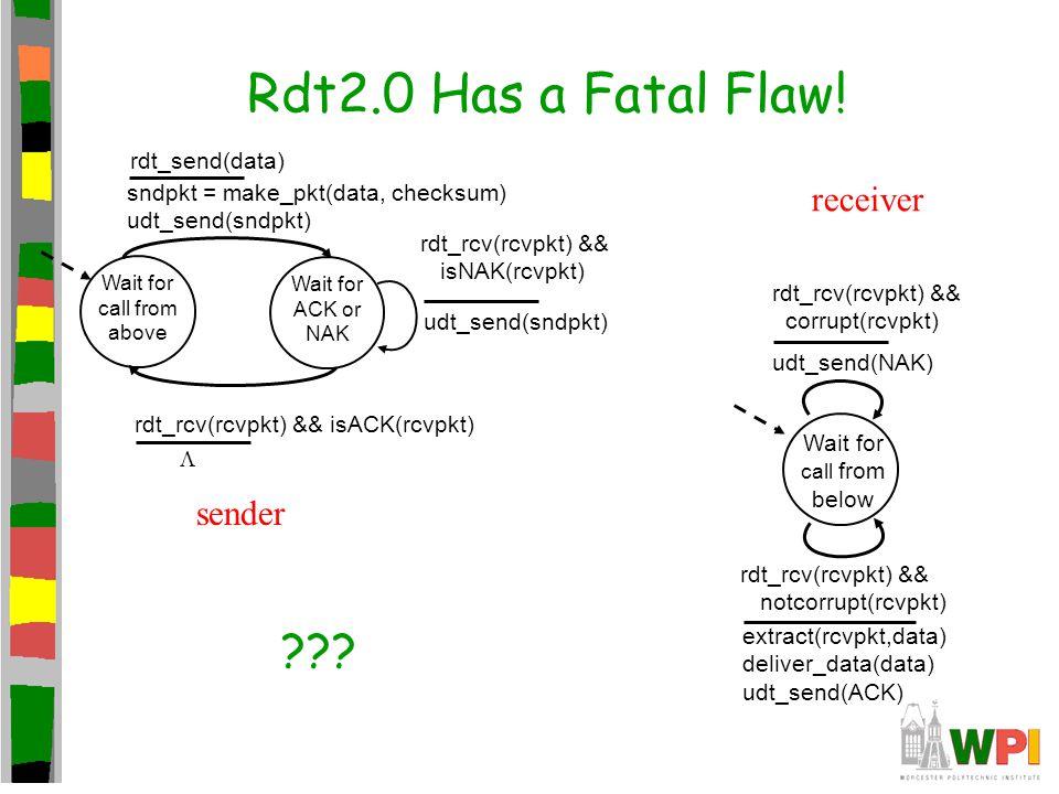 Rdt2.0 Has a Fatal Flaw! Wait for call from above sndpkt = make_pkt(data, checksum) udt_send(sndpkt) extract(rcvpkt,data) deliver_data(data) udt_send(