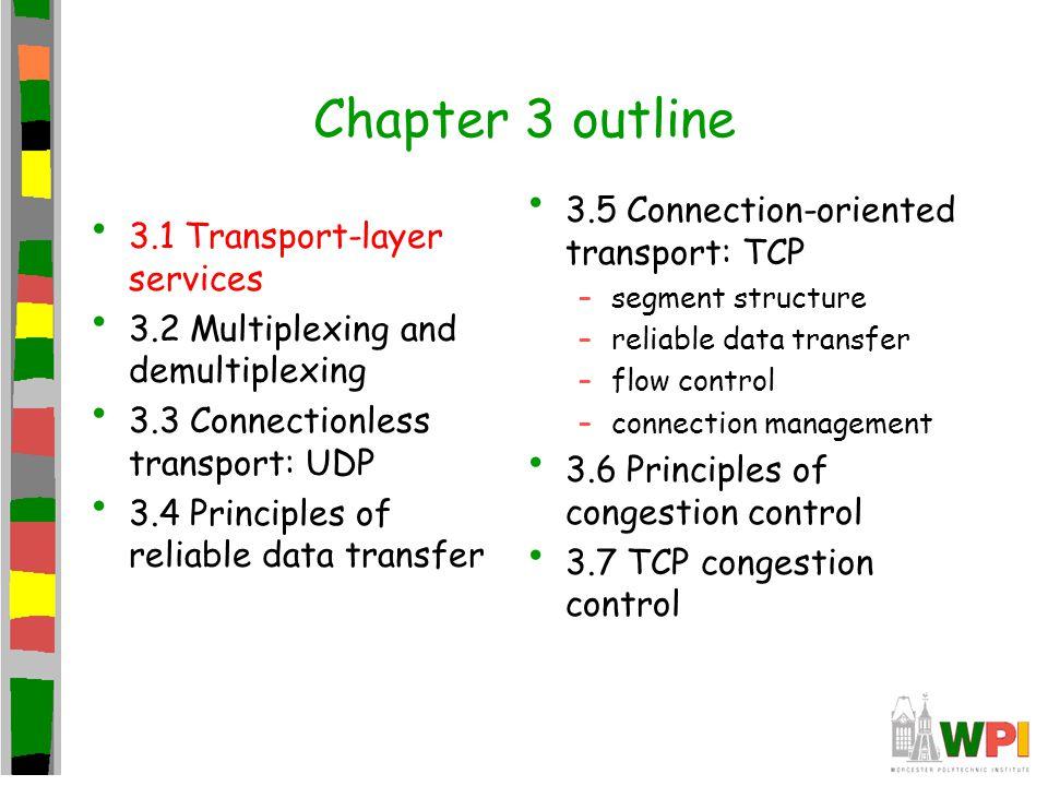 Why is TCP fair.