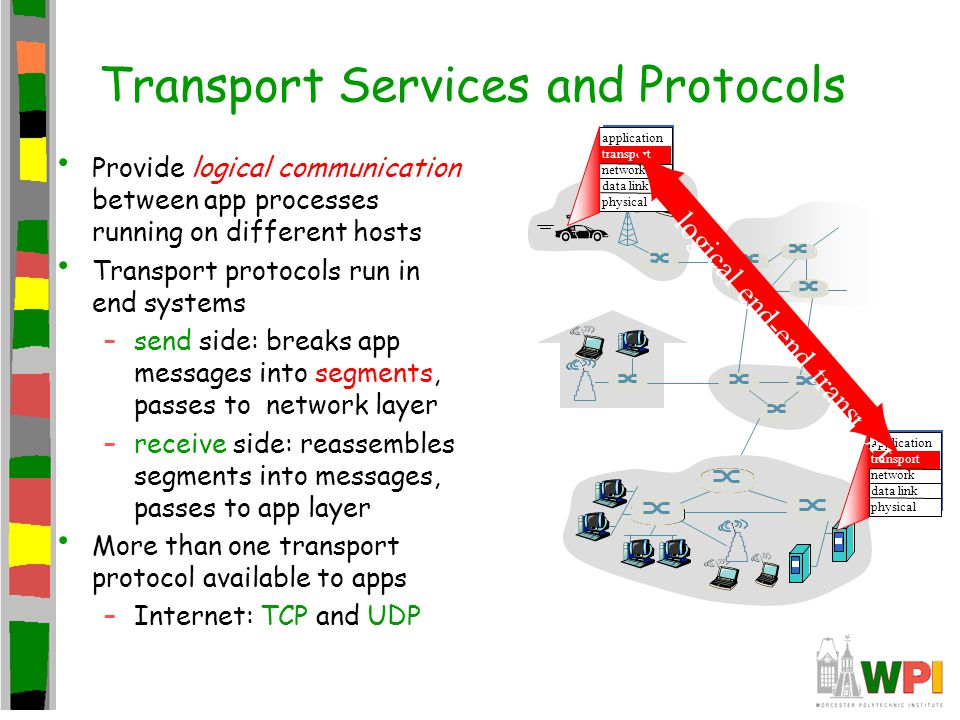 Causes/costs of Congestion: Scenario 2 One router, finite buffers Sender retransmission of lost packet finite shared output link buffers Host A in : original data Host B ou t in : original data, plus retransmitted data