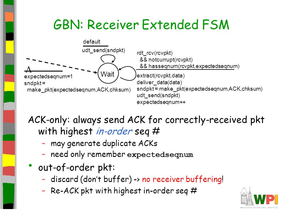 GBN: Receiver Extended FSM ACK-only: always send ACK for correctly-received pkt with highest in-order seq # –may generate duplicate ACKs –need only re