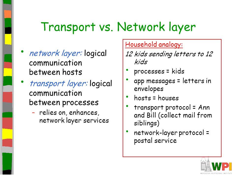 Transport vs. Network layer network layer: logical communication between hosts transport layer: logical communication between processes –relies on, en