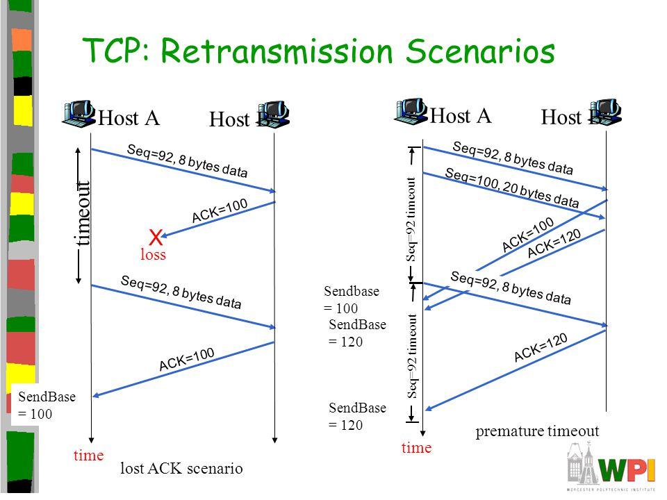 TCP: Retransmission Scenarios Host A Seq=100, 20 bytes data ACK=100 time premature timeout Host B Seq=92, 8 bytes data ACK=120 Seq=92, 8 bytes data Se