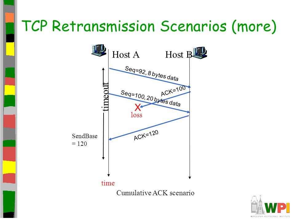 TCP Retransmission Scenarios (more) Host A Seq=92, 8 bytes data ACK=100 loss timeout Cumulative ACK scenario Host B X Seq=100, 20 bytes data ACK=120 t