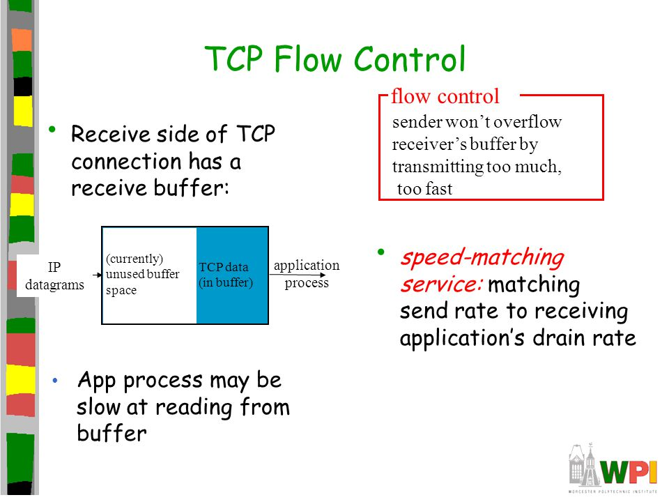 TCP Flow Control Receive side of TCP connection has a receive buffer: speed-matching service: matching send rate to receiving application's drain rate