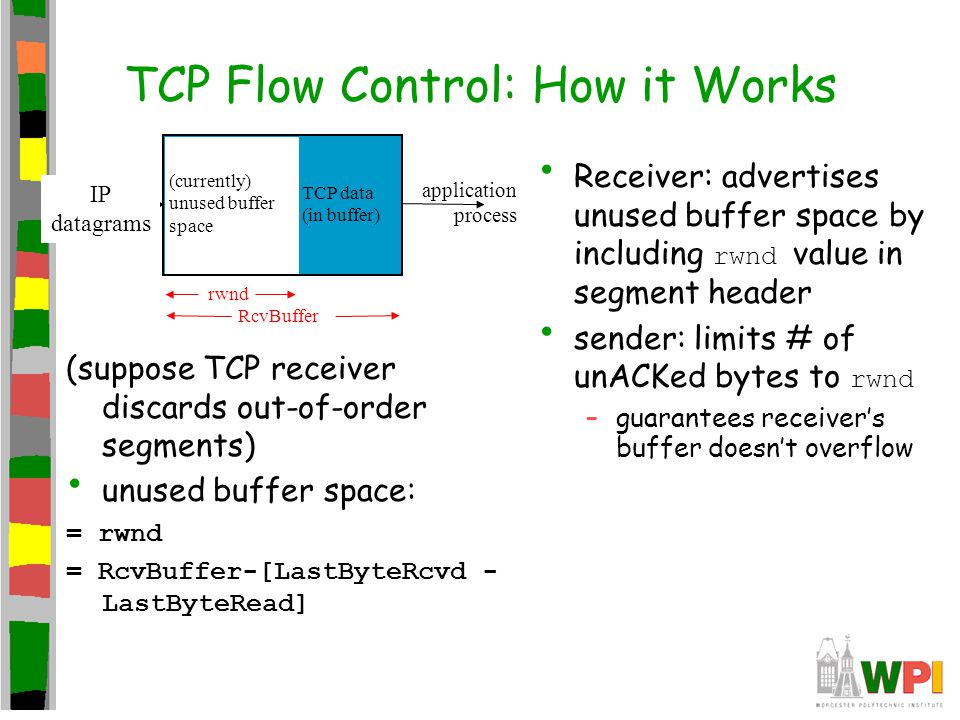 TCP Flow Control: How it Works (suppose TCP receiver discards out-of-order segments) unused buffer space: = rwnd = RcvBuffer-[LastByteRcvd - LastByteR