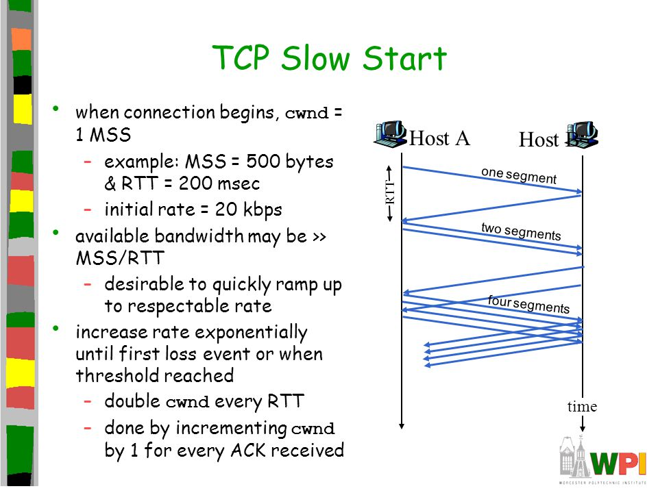 TCP Slow Start when connection begins, cwnd = 1 MSS –example: MSS = 500 bytes & RTT = 200 msec –initial rate = 20 kbps available bandwidth may be >> M