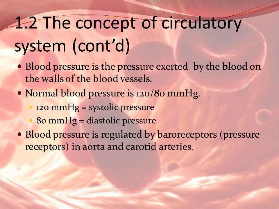 1.2 The concept of circulatory system (cont'd) Blood pressure is the pressure exerted by the blood on the walls of the blood vessels. Normal blood pre