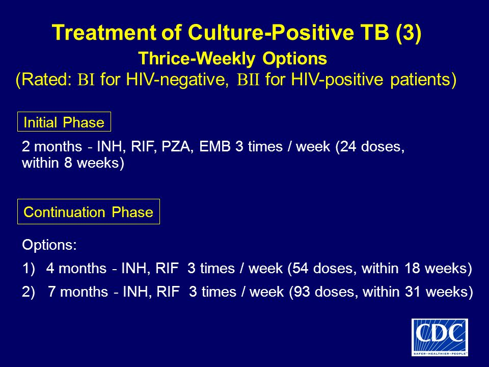 Continuation Phase Treatment of Culture-Positive TB (3) Thrice-Weekly Options (Rated: BI for HIV-negative, BII for HIV-positive patients) Initial Phase 2 months - INH, RIF, PZA, EMB 3 times / week (24 doses, within 8 weeks) Options: 1)4 months - INH, RIF 3 times / week (54 doses, within 18 weeks) 2) 7 months - INH, RIF 3 times / week (93 doses, within 31 weeks)