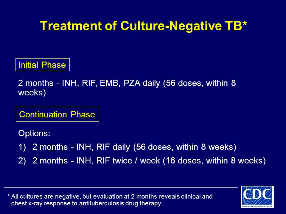 Treatment of Culture-Negative TB* Initial Phase Continuation Phase *All cultures are negative, but evaluation at 2 months reveals clinical and chest x-ray response to antituberculosis drug therapy 2 months - INH, RIF, EMB, PZA daily (56 doses, within 8 weeks) Options: 1)2 months - INH, RIF daily (56 doses, within 8 weeks) 2) 2 months - INH, RIF twice / week (16 doses, within 8 weeks)