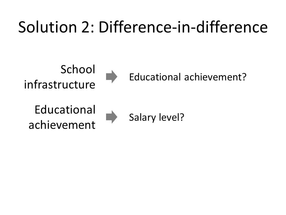 Solution 2: Difference-in-difference School infrastructure Educational achievement Educational achievement.