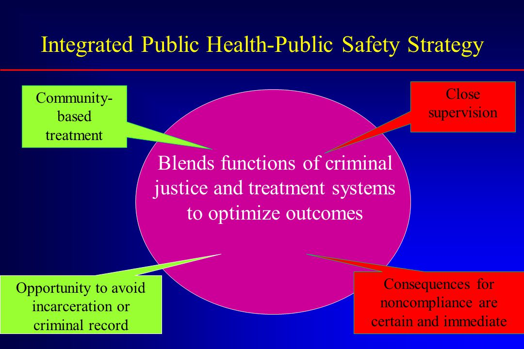 Integrated Public Health-Public Safety Strategy Blends functions of criminal justice and treatment systems to optimize outcomes Community- based treat