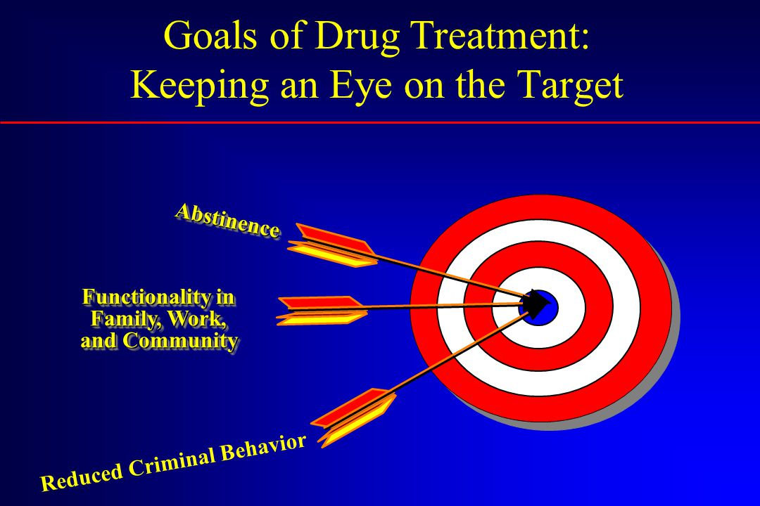 AbstinenceAbstinence Functionality in Family, Work, and Community Functionality in Family, Work, and Community Goals of Drug Treatment: Keeping an Eye on the Target Reduced Criminal Behavior