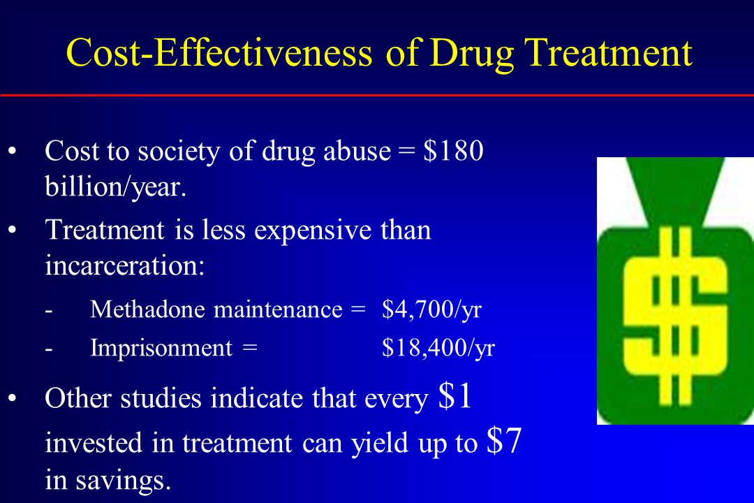 Cost-Effectiveness of Drug Treatment Cost to society of drug abuse = $180 billion/year. Treatment is less expensive than incarceration: - Methadone ma