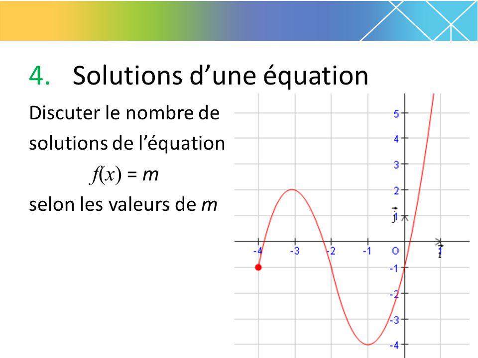 4.Solutions d'une équation Discuter le nombre de solutions de l'équation f(x) = m selon les valeurs de m