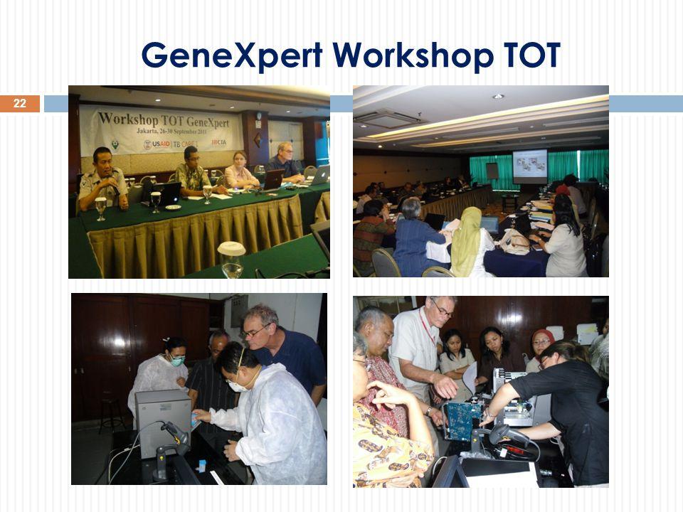 GeneXpert Workshop TOT 22