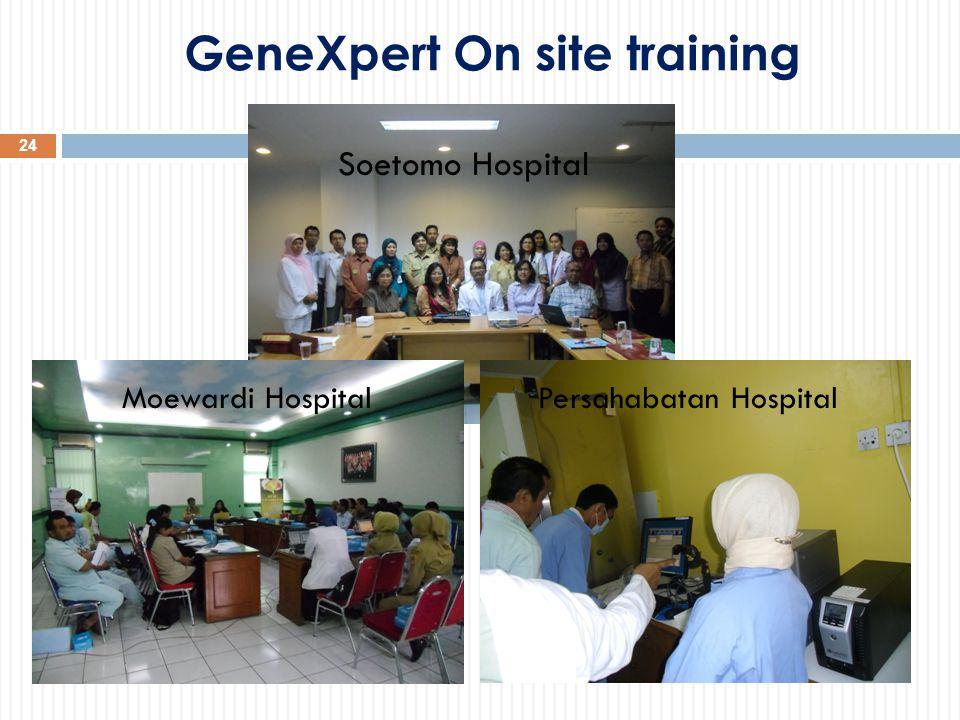 GeneXpert On site training 24 Soetomo Hospital Moewardi HospitalPersahabatan Hospital