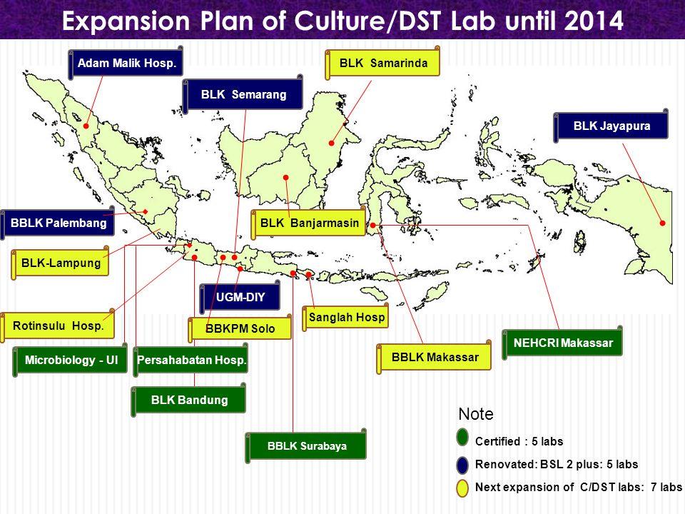 Microbiology - UI BBLK Surabaya NEHCRI Makassar BLK Bandung Persahabatan Hosp. Adam Malik Hosp. BBLK Palembang BLK Jayapura BLK Banjarmasin UGM-DIY BL