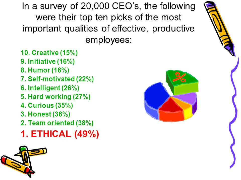 The top 2 qualities: ethical and TEAM ORIENTED!!!.