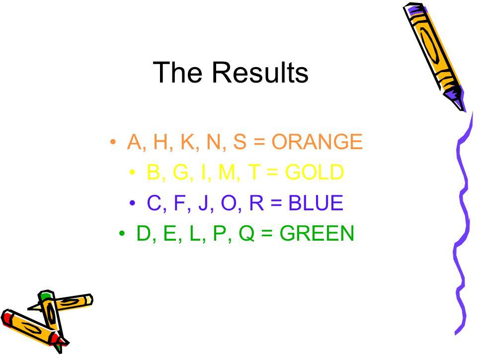 The Results A, H, K, N, S = ORANGE B, G, I, M, T = GOLD C, F, J, O, R = BLUE D, E, L, P, Q = GREEN