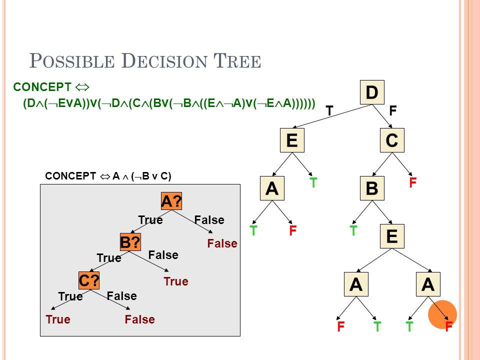 D CE B E AA A T F F FF F T T T TT CONCEPT  (D  (  E v A)) v (  D  (C  (B v (  B  ((E  A) v (  E  A)))))) A.