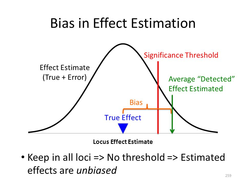 Bias in Effect Estimation 259 Effect Estimate (True + Error) Significance Threshold Keep in all loci => No threshold => Estimated effects are unbiased