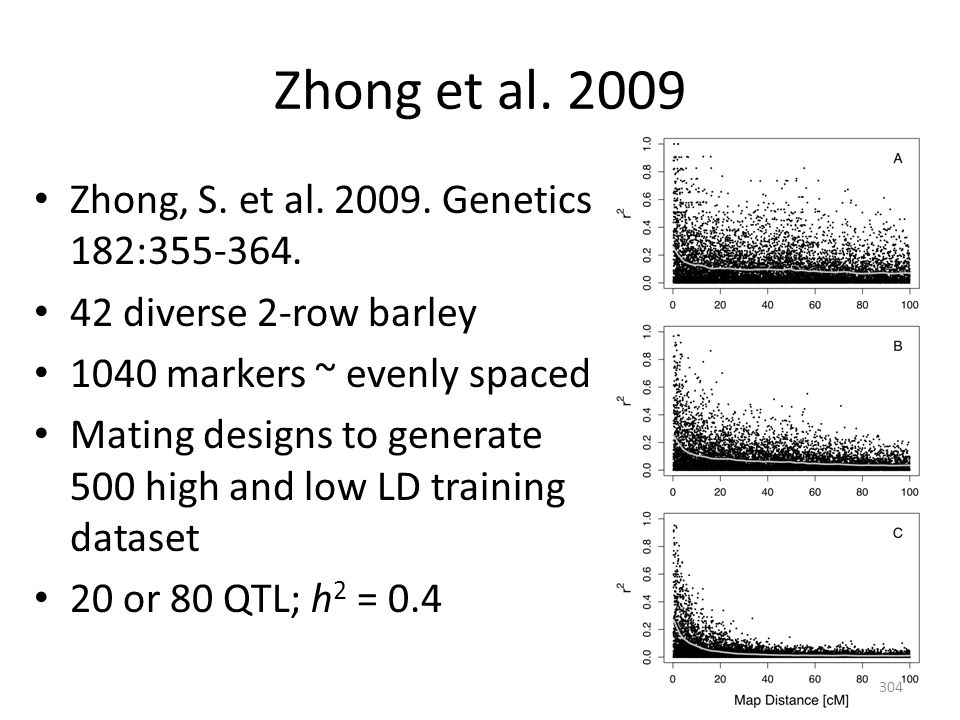 Zhong et al. 2009 Zhong, S. et al. 2009. Genetics 182:355-364. 42 diverse 2-row barley 1040 markers ~ evenly spaced Mating designs to generate 500 hig