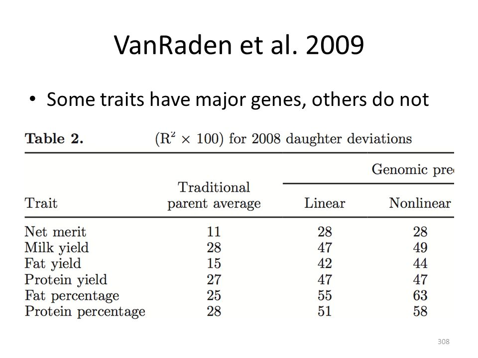 VanRaden et al. 2009 Some traits have major genes, others do not 308