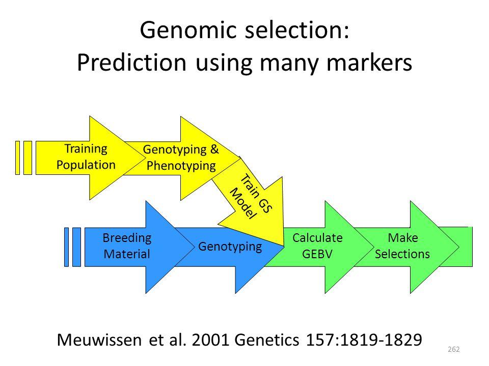 Predict prediction accuracy Daetwyler, H.D.et al.
